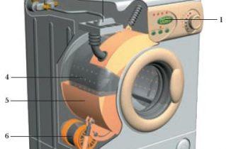 Електроклапан пральної машини