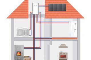 Як зробити опалення в заміському будинку?
