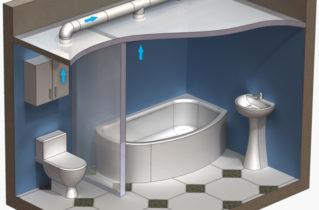 Вентиляция ванной в частном доме