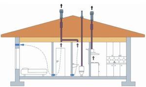 ventilyaciya-v-derevyannom-dome1